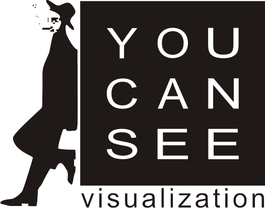 Art Group YouCanSee Visualization